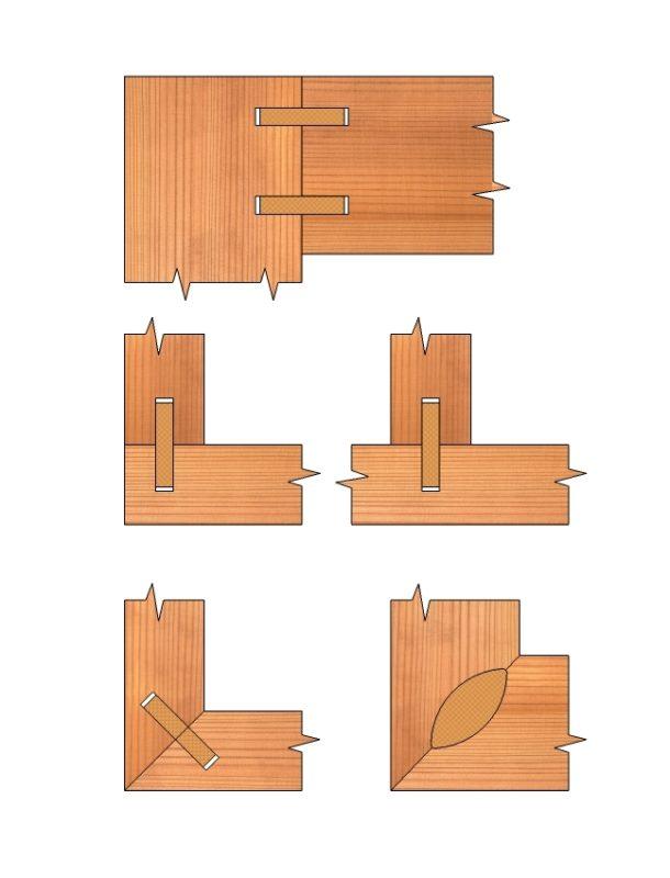 Sposoby łączenia płyt meblowych